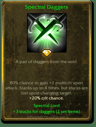 Spectral Daggers