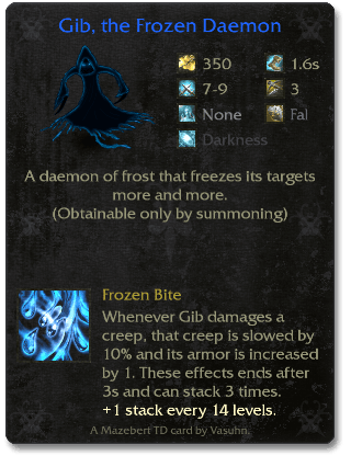 Gib, the Frozen Daemon