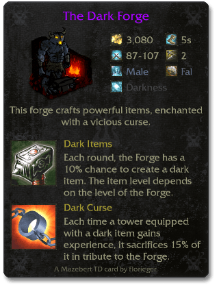 The Dark Forge