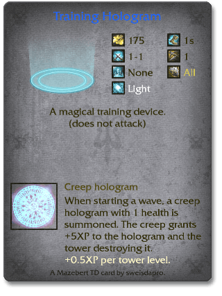 Training Hologram